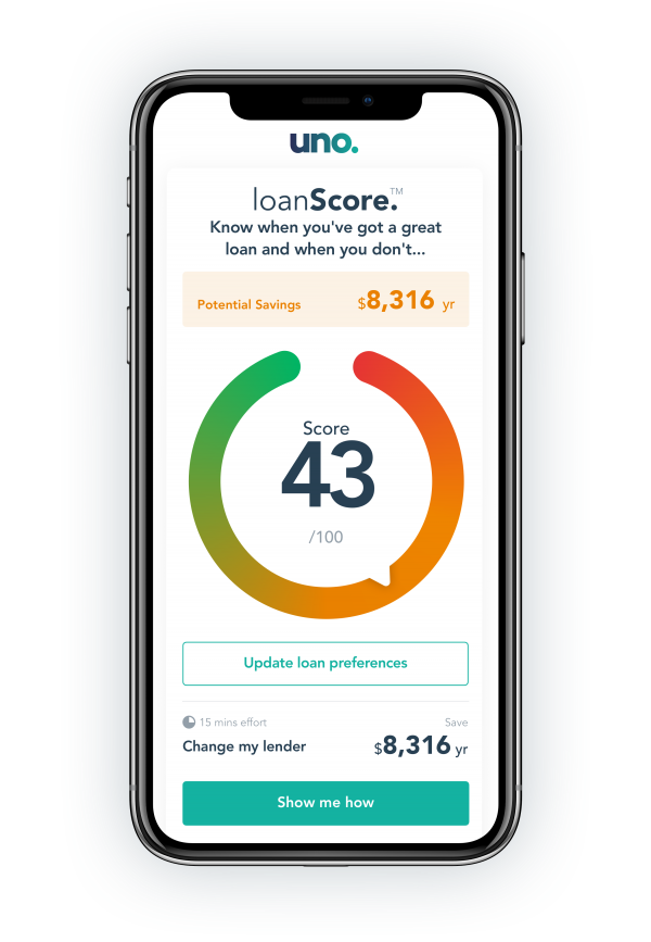 Know whether your bank is giving you a good home loan deal with uno's loanScore