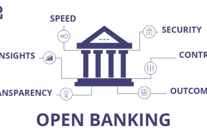 Join the Frollo Open Banking wait list