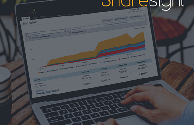 Investors flock to Sharesight's portfolio tracker amid retail investing revolution